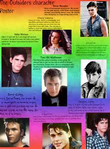 The Outsiders Overview by The Outsiders