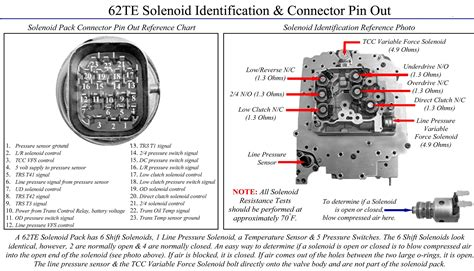 Transmission Repair Manuals Instructions For