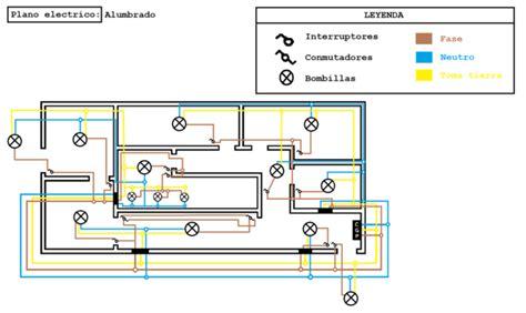 electricidad residencial timeline timetoast timelines