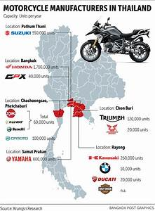 Motorcycle Production Set To Increase By Up To 4  This Year