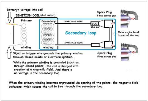 Spark Plug Diagram Kzrider Forum