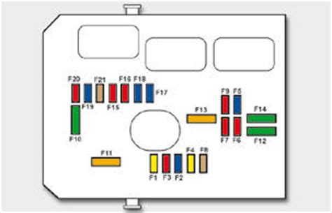 Citroen C3 Fuse Box Layout by Citroen C3 Changing A Fuse Practical Information