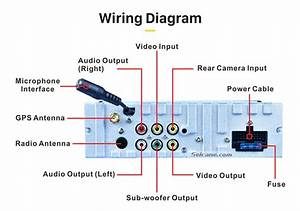 Diagram  Aftermarket Car Stereo Wire Colors U2013