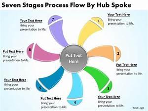 Business Model Diagram Examples Flow By Hub Spoke