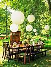 Details: Spring has sprung! Ideas for decorating outdoor outdoor garden party ideas