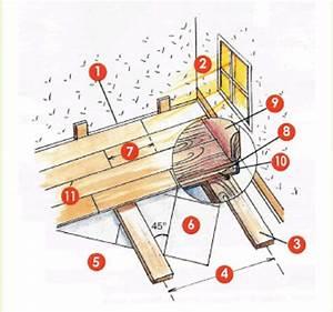 poser un parquet cloue le blog du bois With pose de parquet cloué