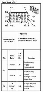 Can Get Me The Wiring Diagram Of The Ip Relay Block Of My 2003 Gms Sierra 1500  V6 4 3 Pickup
