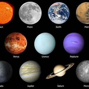 Planets in Swahili, - Memrise
