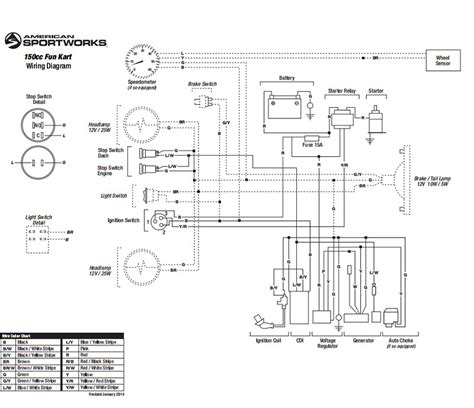 Go Kart Wiring Diagram by Asw Carbide Log Buggymasters An On Line Mini Buggy