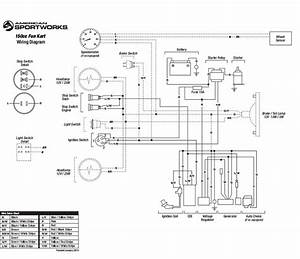 150Cc Go Kart Wiring Diagram from tse4.mm.bing.net