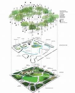 Landscape Architecture 3d Block Diagram Uc5d0  Ub300 Ud55c  Uc774 Ubbf8 Uc9c0  Uac80 Uc0c9 Uacb0 Uacfc