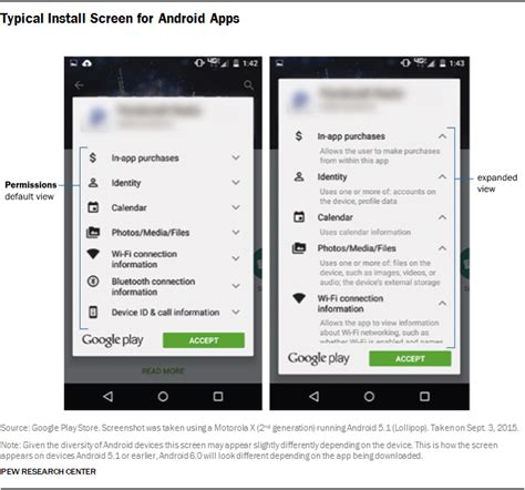 android application installation apps permissions in the play pew research