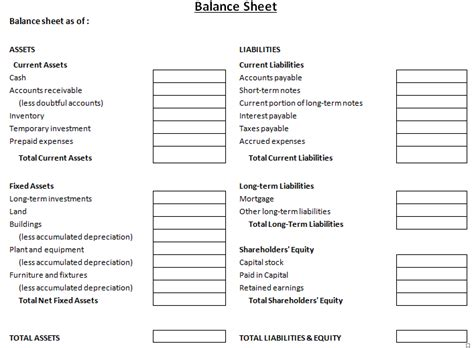 Balance Sheet Mba Crystal Ball