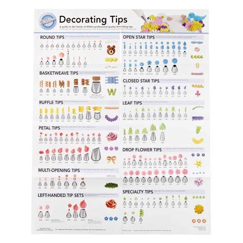 decorating tips decorating tip poster wilton