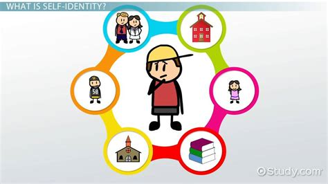 identity  children theory definition issues