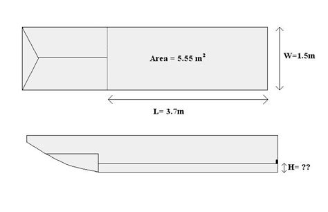 Boat Dimensions by Page2