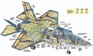 Cvf  F35  F18 And Other Numbers