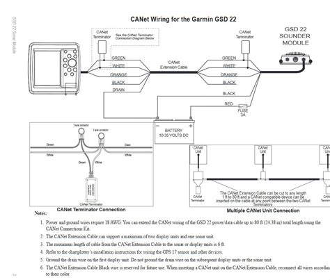 Garmin 2010c Wiring Diagram by Could I Use A Similar Gps Sender Wire Pigtail For My