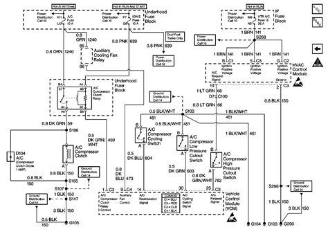 2005 freightliner columbia wiring diagram 41 wiring