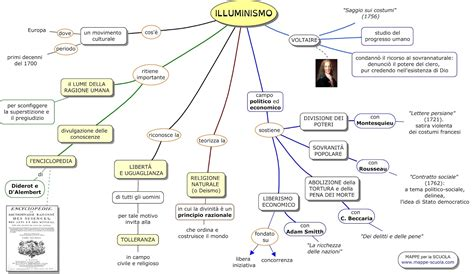 romanticismo e illuminismo mappe per la scuola illuminismo