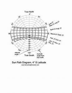 Sun Path Diagram  40 U00ba S Latitude