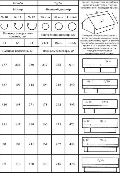 Как рассчитывается система в БК? . Наглядный пример расчета системы