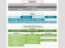 Marketing Campaign Schedule Template schedule template free