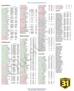 HD wallpapers depth charts nfl teams 2013