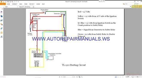 takeuchi tl 120 starting circuit wiring diagram manual auto repair manual forum heavy