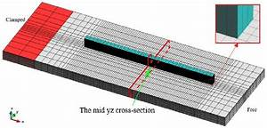 Fe Mesh Used For The Numerical Simulation Of The Am