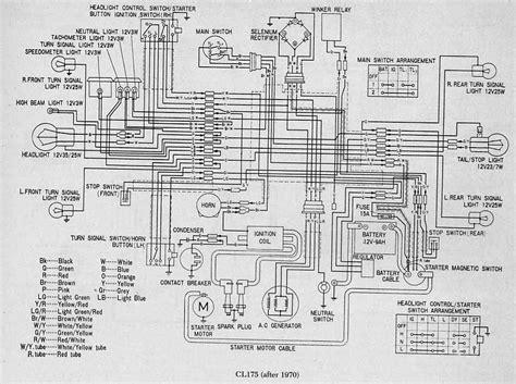 Honda After Wiring Diagram Circuit