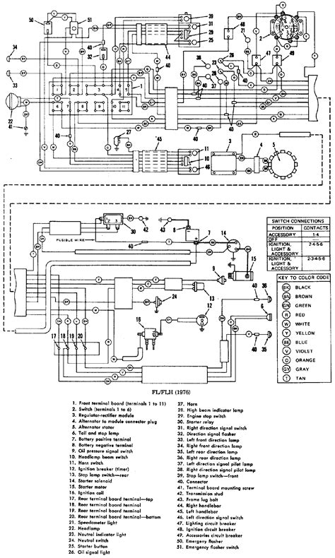 Wire Harness Diagram For Ultra Classic Wiring