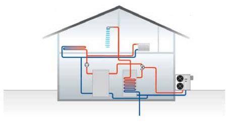 pompe a chaleur haute temperature pac haute temp 233 rature air eau monophas 233 e 14900w osily ref aw0041ht pompe 224 chaleur haute