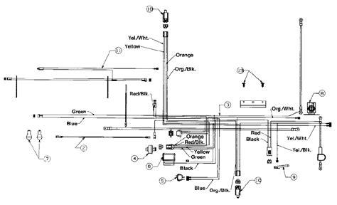 mtd yard machine wiring diagram deltagenerali me