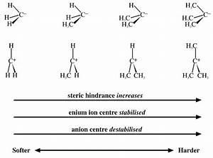 Ligand Replacement Congeneric Series | Chemogenesis