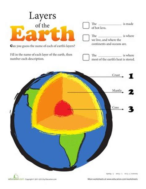 1000 images about layers of the earth on