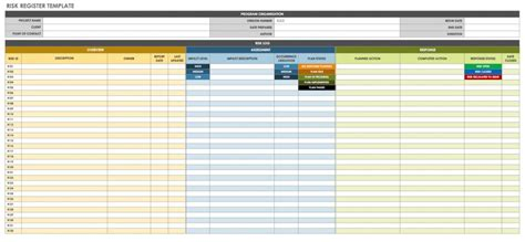 risk management plan templates smartsheet