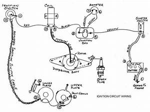 1931 Ford Model A Ignition Wiring Diagram
