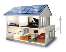 Top Photos Ideas For Solar Home Plans by Solar Power For Home Residential Solutions Canadian Solar