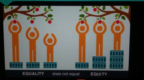 shift  diversity  inclusion   road