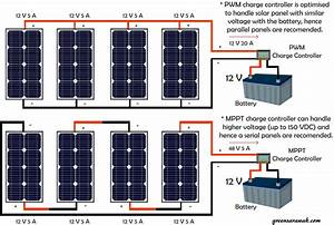 Going Solar Chapter 14   Know Your Solar Charge Controller