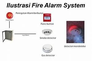 Distributor Alat Pemadam Api  Fire Alarm Sistem Konvensional