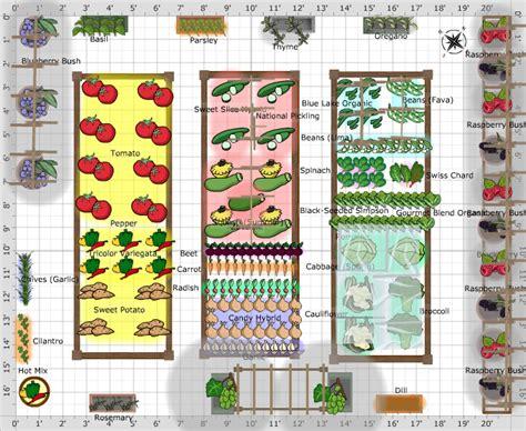 garden plans kitchen garden potager the farmer s