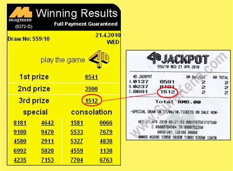 Getting Big Jackpot From Magnum 4d Malaysia|en