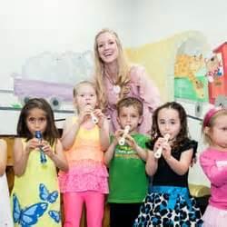Childrens Music Academy - Musical Instruments & Teachers ...