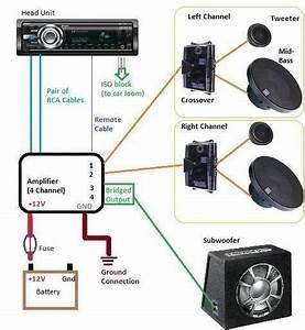 4 Channel Amp Wiring