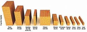 Bois De Charpente Point P : section bois de charpente charpente bois pour garage ~ Dailycaller-alerts.com Idées de Décoration