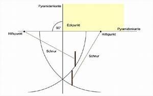 Rechten Winkel Abstecken Schnur : pyramidenbau details die messung des rechten winkels ~ Lizthompson.info Haus und Dekorationen