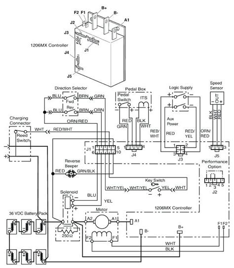 ez go charger wiring diagram eyelash me