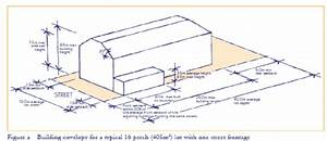 Bcc Building Envelope For A Typical Small Lot With One